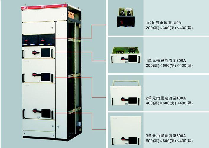 GCK低压抽出式开关柜柜体(标准型)