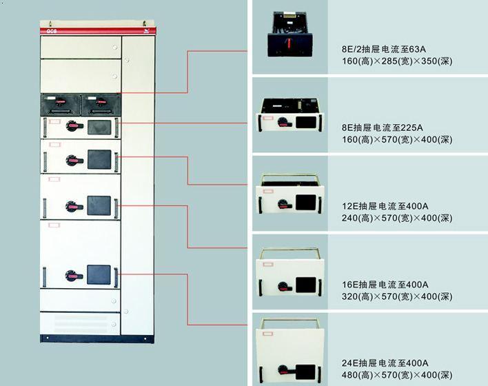GCS低压抽出式开关柜柜体(标准型)